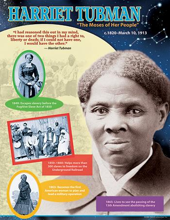 Learning Chart - Harriet Tubman