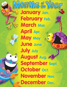 Learning Chart - Months Of The Year Frog-tastic!?«