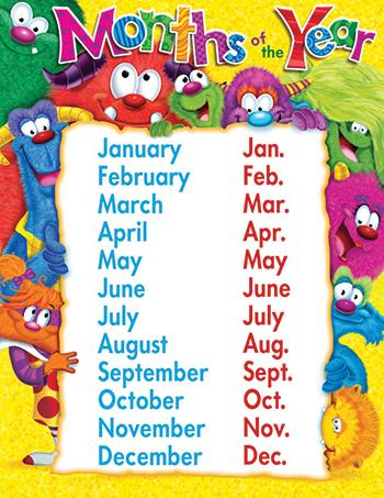 Learning Chart - Months Of The Year Furry Friends?«