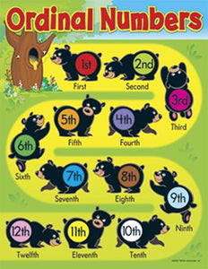 Learning Chart - Ordinal Numbers Bears