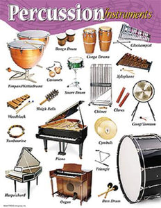 Learning Chart - Percussion Instruments