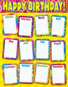 Learning Chart - Razzle-Dazzle Birthday