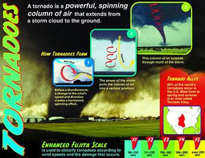 Learning Chart - Tornadoes