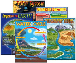 Learning Charts Combo Pack - Earth Science