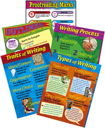 Learning Charts Combo Pack - Writing Essentials