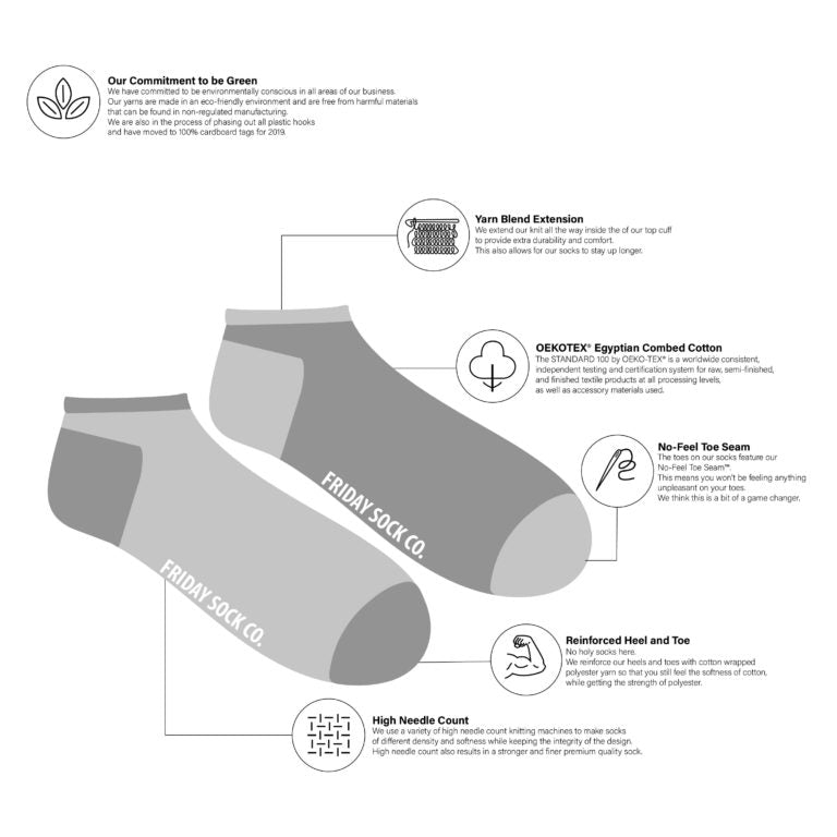 Friday Sock co Womens Ankle Sock Diagram at Twang and Pearl