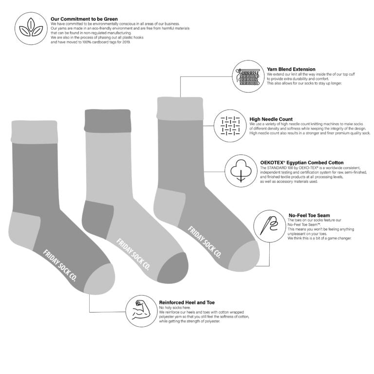 Friday Sock co Kids Sock Diagram at Twang and Pearl