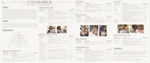 Science Behind Kangaroo Care Poster (electronic file)