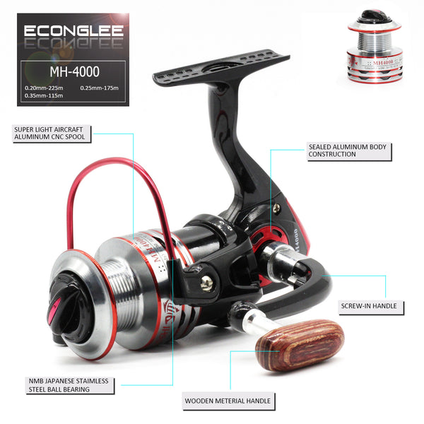 Spinning Fishing Reel Vessel MH1000-7000 Metal Wire Cup Non Gap Fish Wheel Fishing Reel - CampingParadis