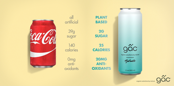 Gac Fruit As A Soda Replacement