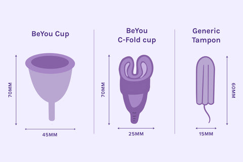 Menstrual cup vs tampons size