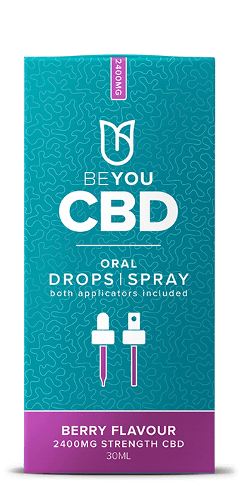 cbd spray | best cbd spray