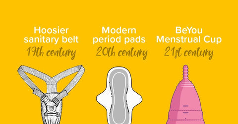 History of menstrual pads   First pad