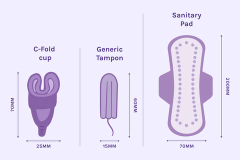 Size of a menstrual cup