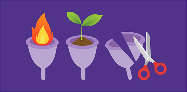 How do you recycle a Menstrual Cup?
