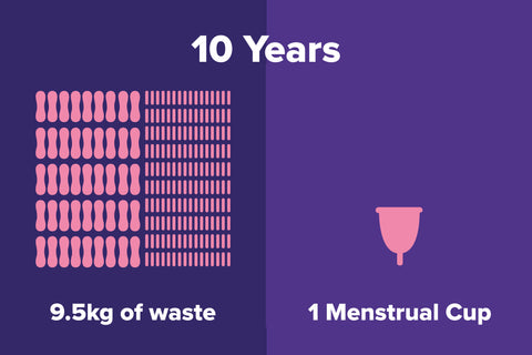 Environmentally friend period products | BeYou menstrual cup