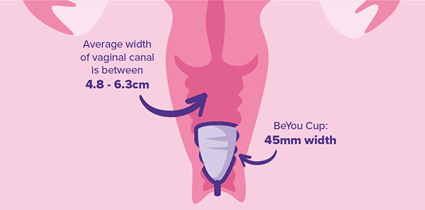 Will a Menstrual Cup fit inside my vagina?