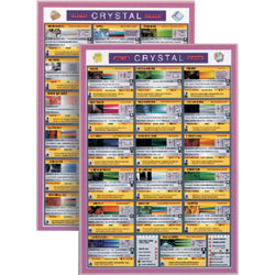 Crystals & Gemstone Mini Chart
