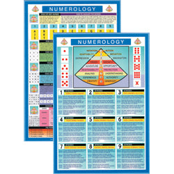 Numerology Mini Chart