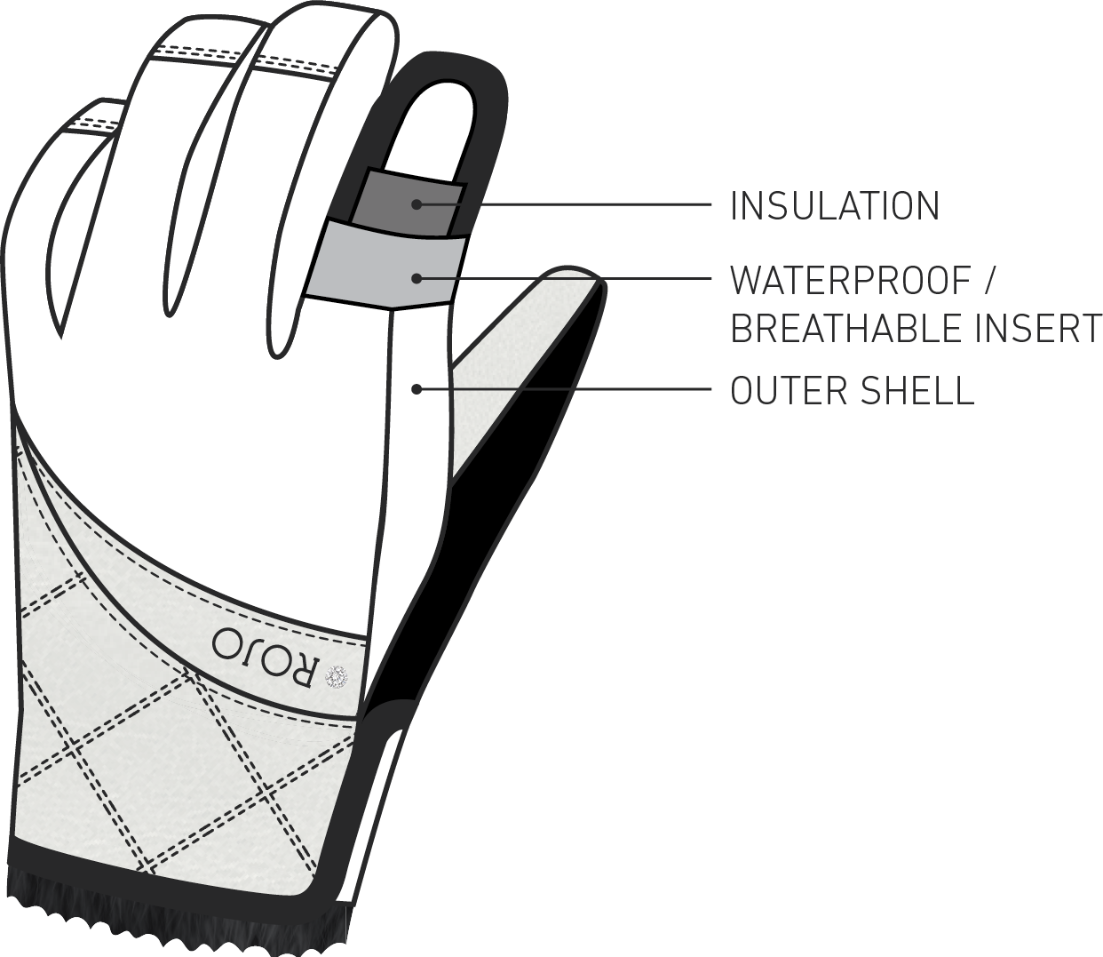 Rojo Gloves Tech Layer Graphic