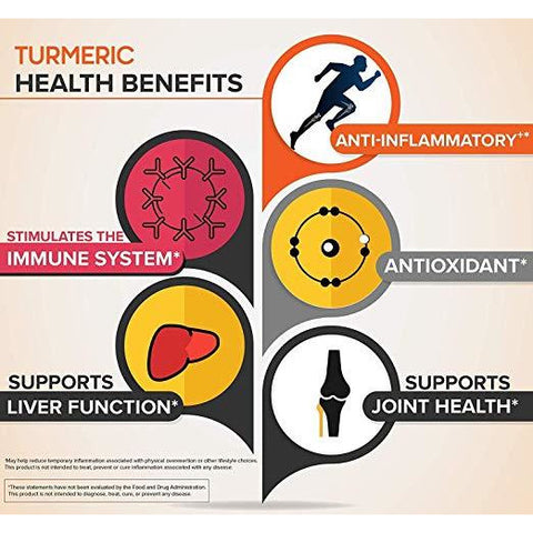 Image of 1500 mg/serving active curcuminoids QFL TurmericX 120 Veggie Capsules- 2 Months Supply- 95% Curcumin Turmeric Powder with Ginger, Black Pepper for Better Absorption - Ayurvedic NON-GMO Antioxidant & Anti-Inflammatory Joint Pain Relief-Fashion and Health Brands