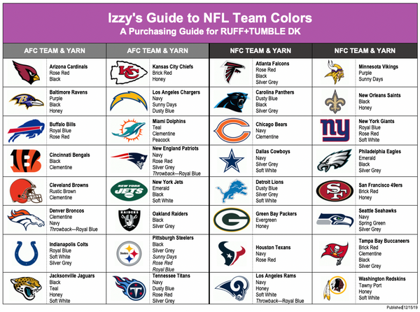 Izzy's Guide to NFL Team Colors for RUFF+TUMBLE