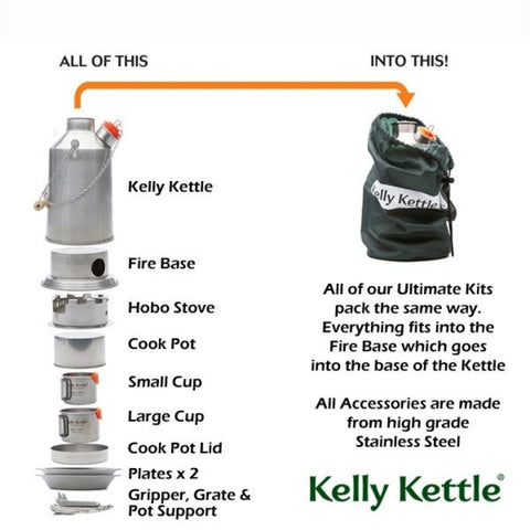 kelly kettle packing diagram
