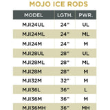 St. Croix Mojo Ice Spinning Rod - Natural Sports - The Fishing Store