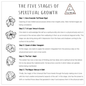 The 5 Stages of Spiritual Growth by Alex Coma