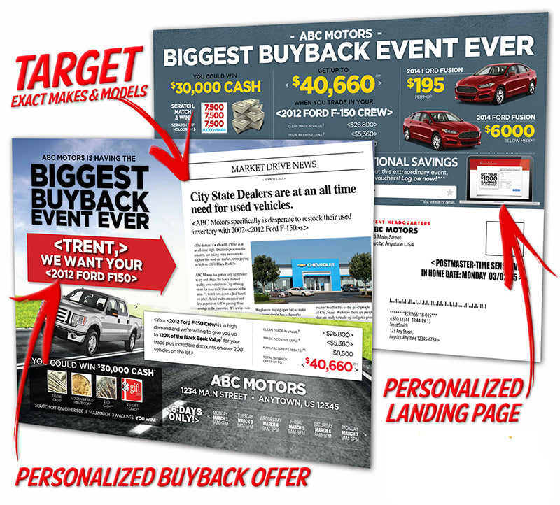 The Go Big or Go Home Campaign | Automotive Direct Mail Marketing