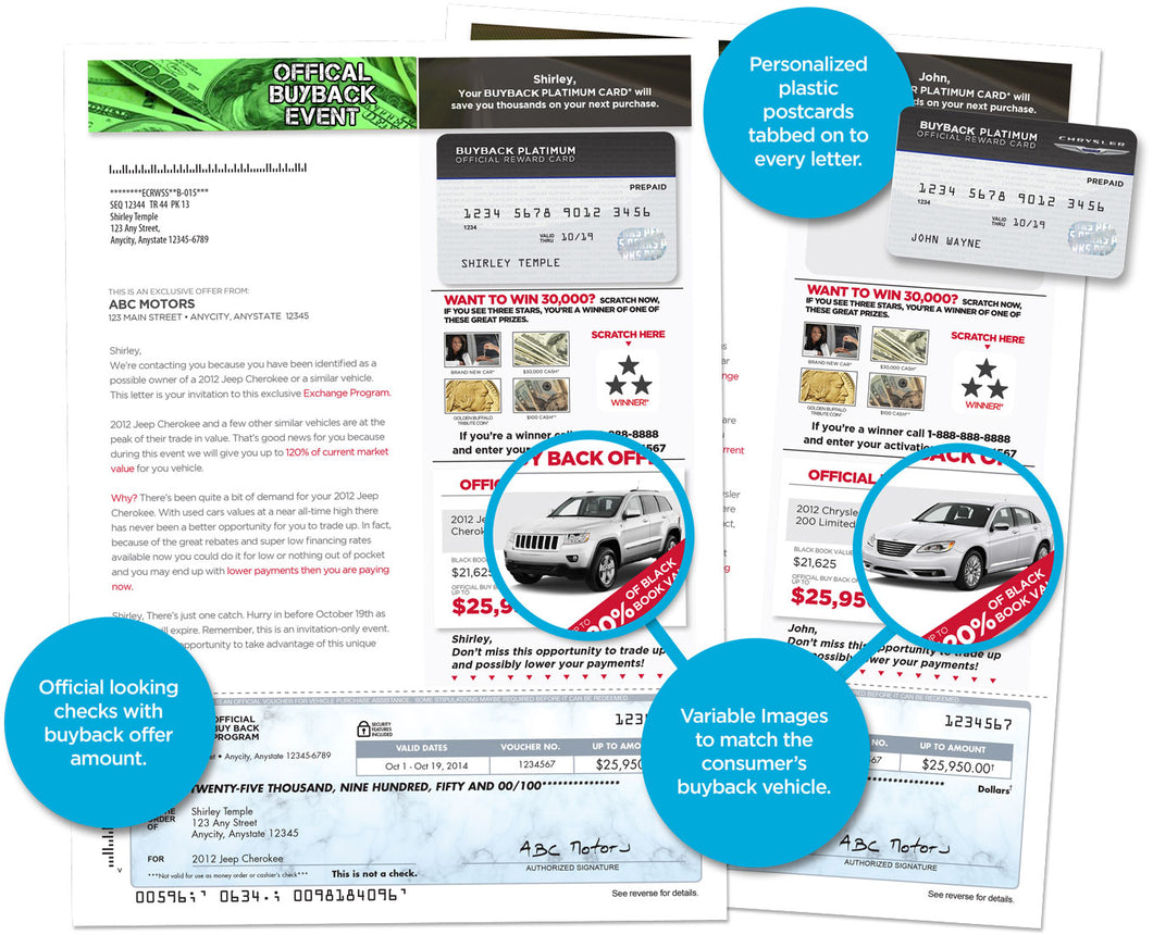 Ultimate Buyback Letter | Automotive Direct Mail Marketing