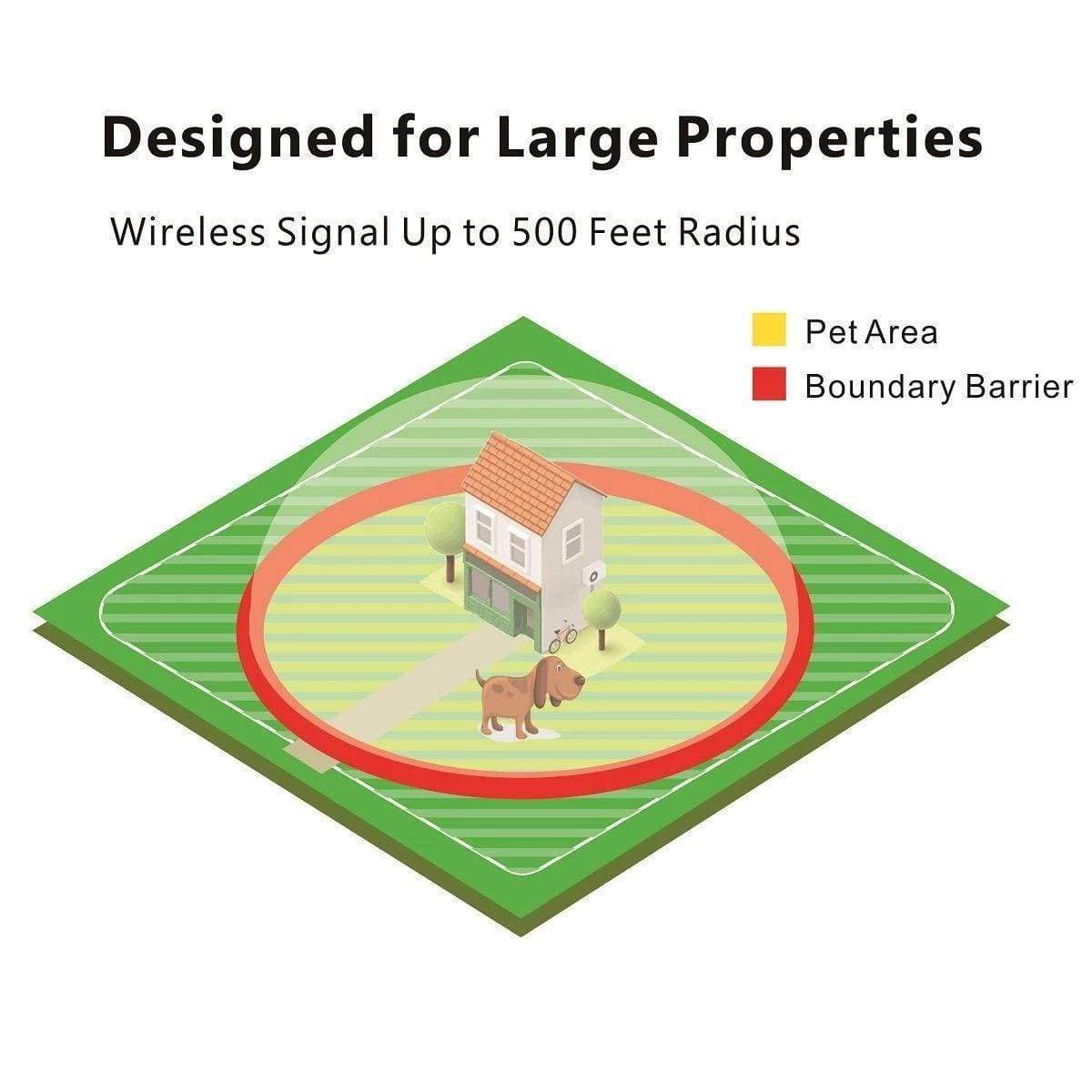Wireless Dog Fence - Inspired Uplift Store