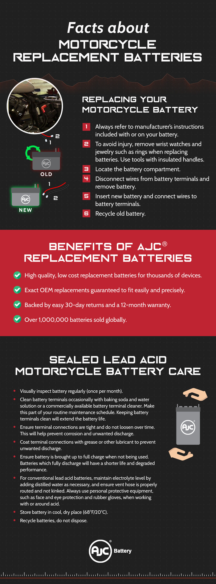 Motorcycle-infographic