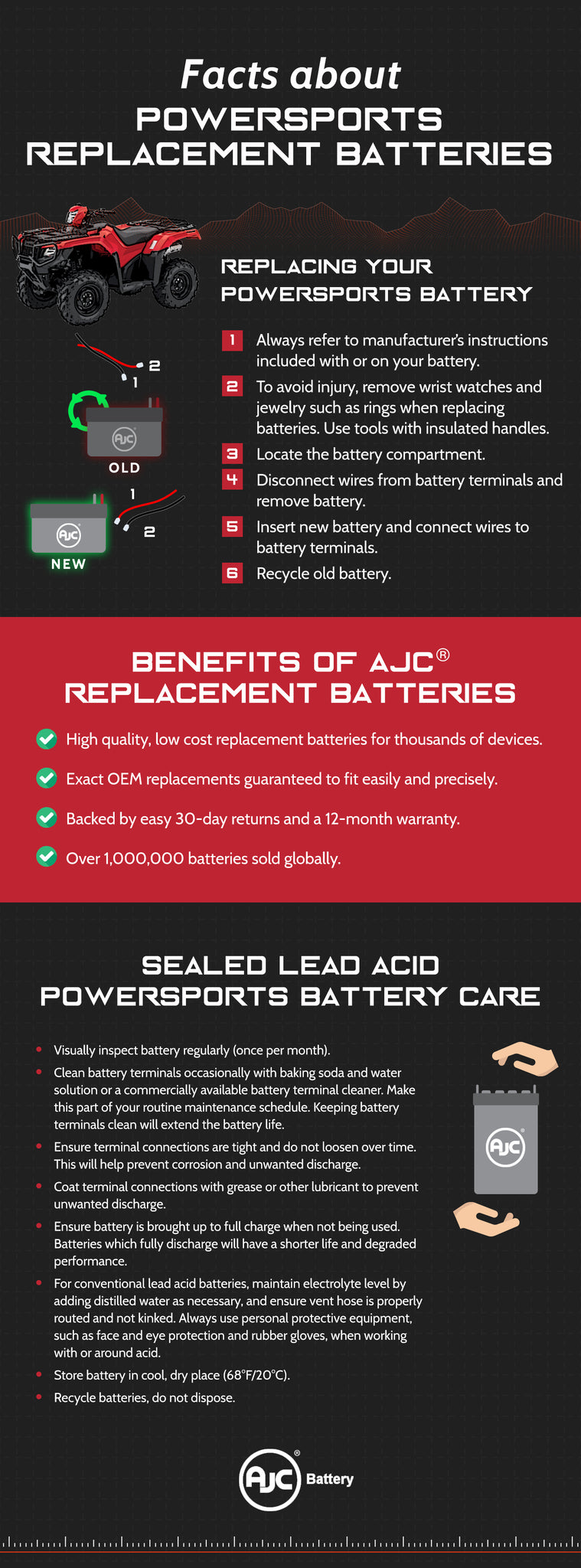 Powersports-infographic