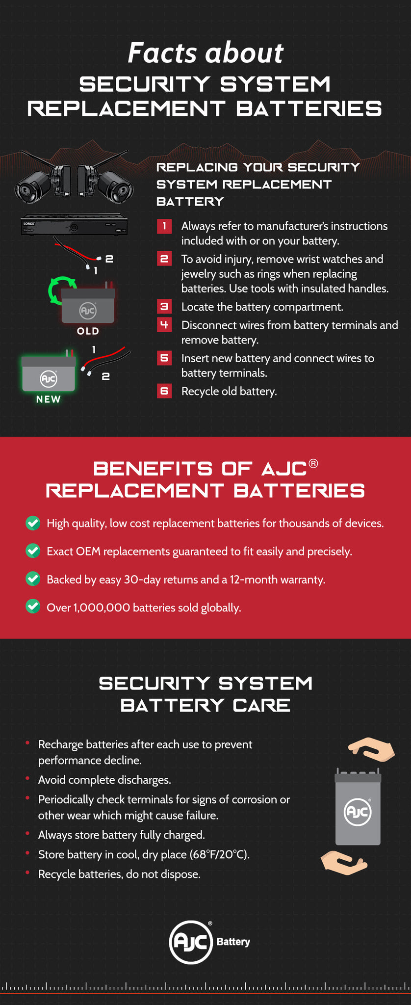 Security-infographic