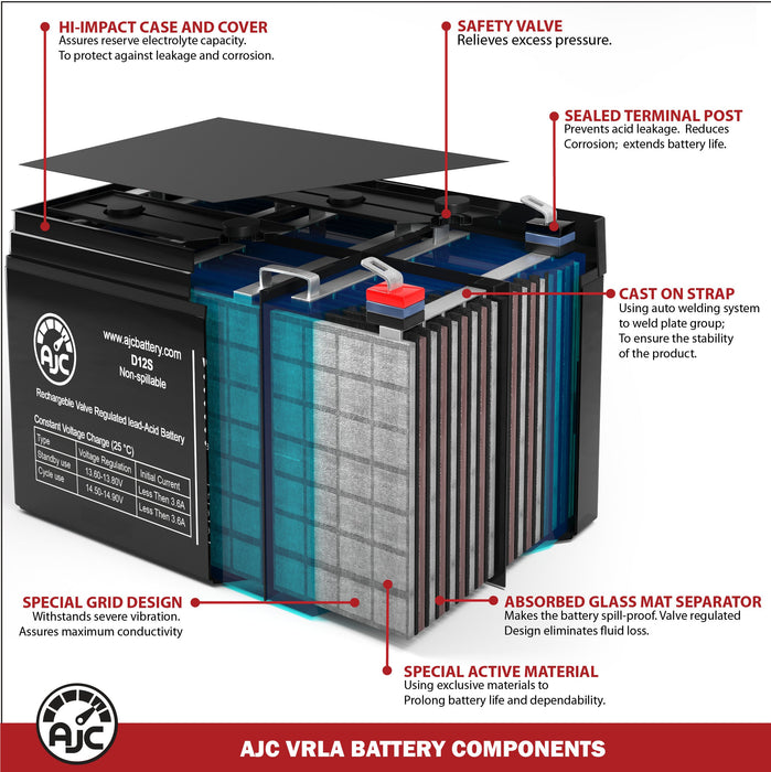 Para Systems PS-1212 12V 1.3Ah Sealed Lead Acid Replacement Battery-6