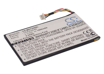 IEIMobile MODAT-200 Replacement Battery