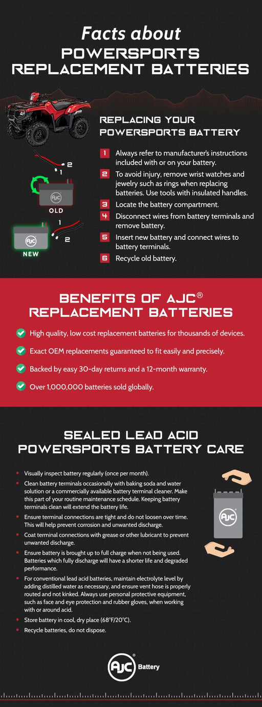 Infographic: Facts About Powersports Replacement Batteries