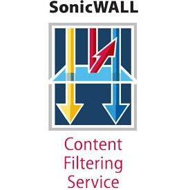 Dell SonicWall Content Filtering Service Premium Edition for SuperMassive 9800 (2 Yr), Stock# 01-SSC-0822