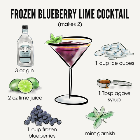 Recipe card for Frozen Blueberry Lime Cocktail by Kaftan Life