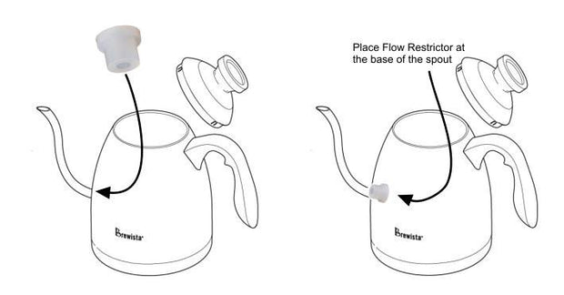 How to use the Brewista Kettle Flow Restrictor