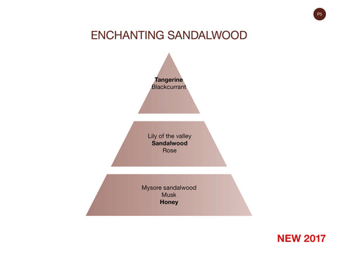 Enchanting Sandalwood
