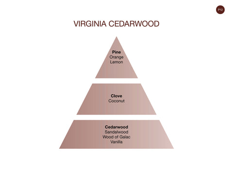 Virginia Cedarwood