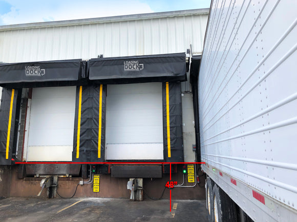 Standard Loading Dock Height