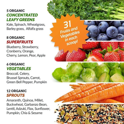 Grown American Superfoods