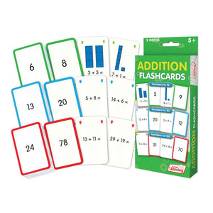 Addition Flashcards