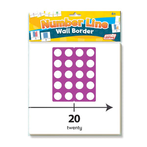 Number Line Wall Border