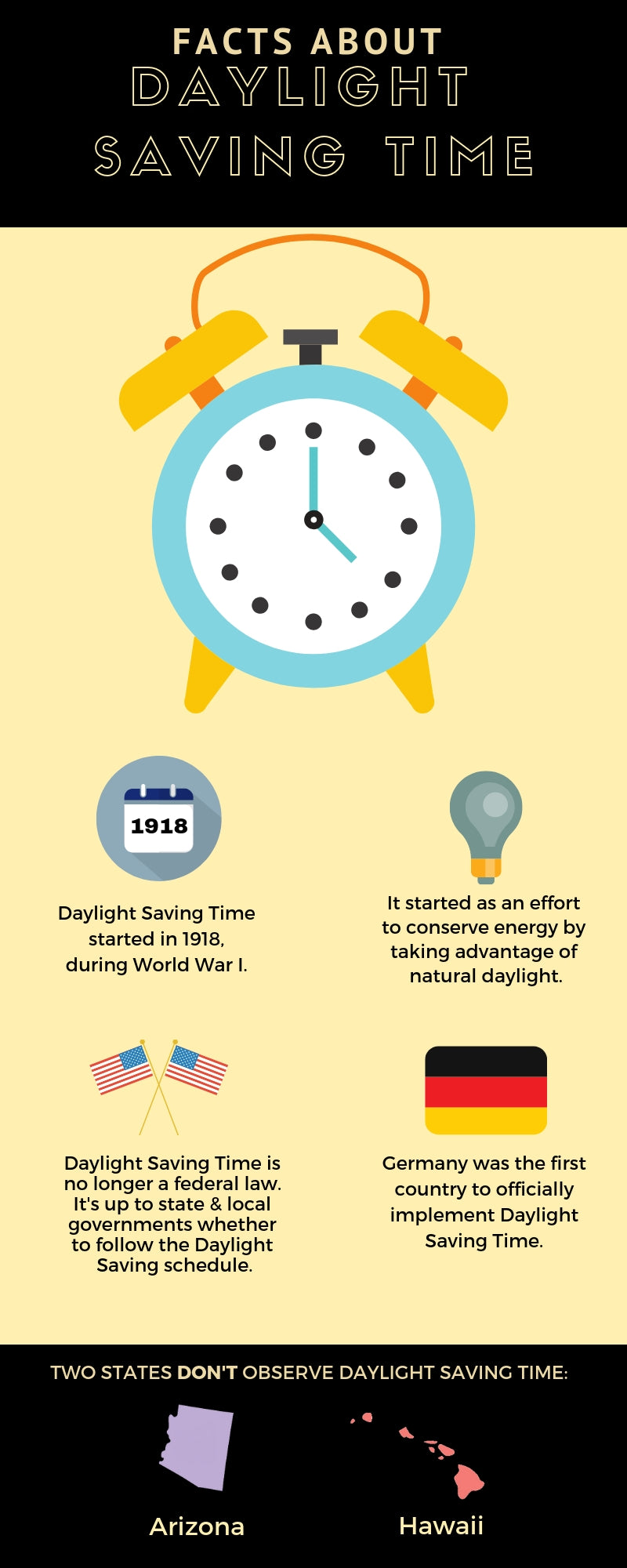 What Is Daylight Savings Time & Where Did It Come From? | Daylight Saving Time Infographic | Bulbhead