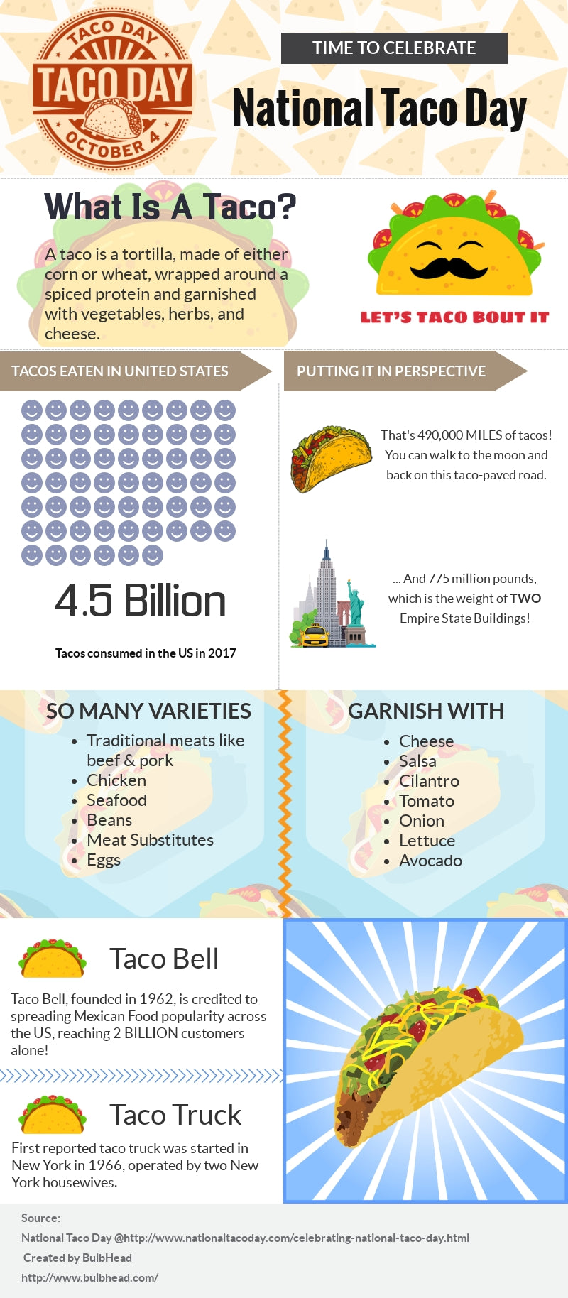 National Taco Day Infographic