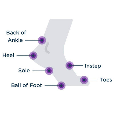 Foot Anti-Blister Balm